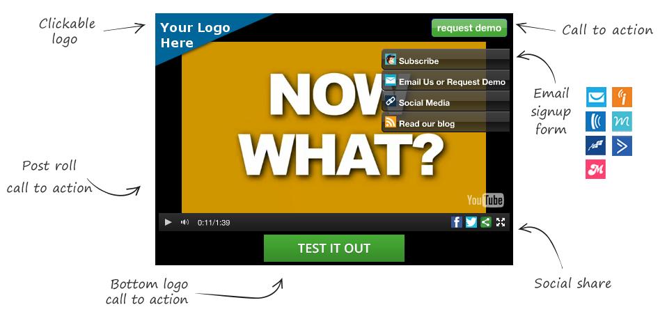 Video Jacker WordPress Plugin Download