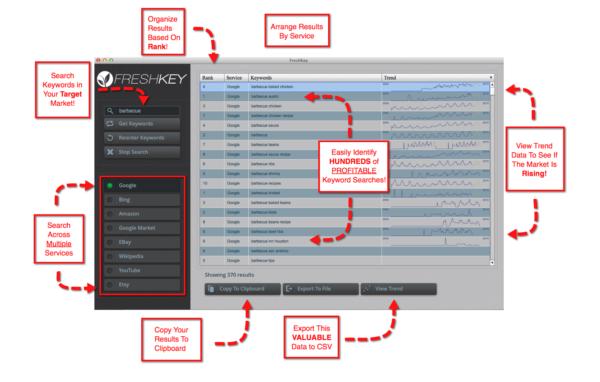 fresh-key-keyword-analyzer