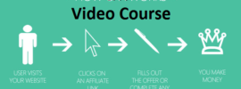 best-cpa-marketing-video-course