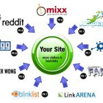 Hight PR Social Bookmarking Sites List Without Registration