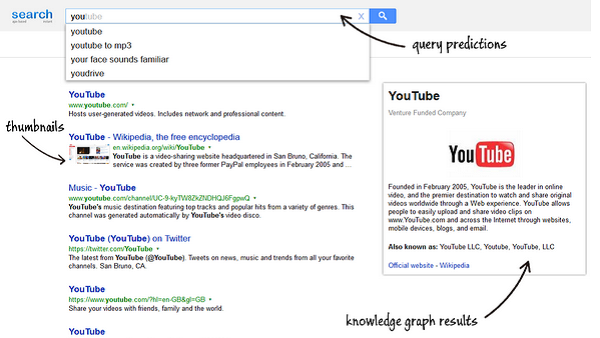 Algoprog – Google Search Nulled Script Download