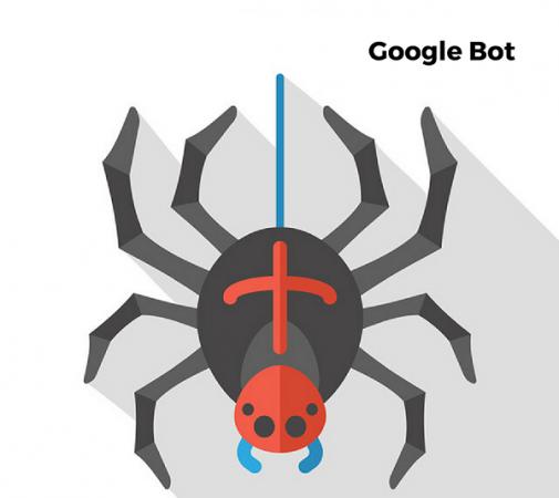 Bost-Successull-google-traffic