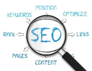 Add Web Site Submit SEO